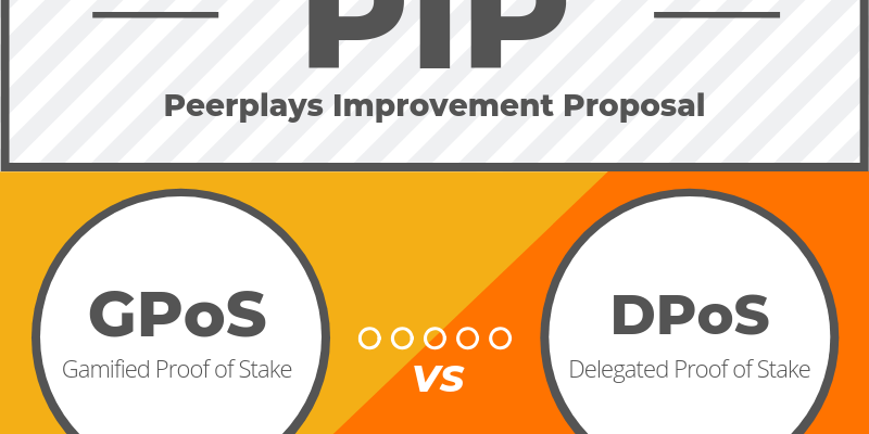 Peerplays_PIP_Inforgraphic (1)